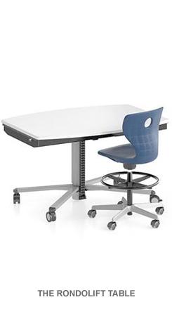 Vs america for Table vs desk